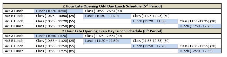 an image of the lunch schedule for odd and even days. On odd days A lunch is 10:20-10:50, B lunch is 10:50-11:20, C lunch is 11:20-11:50, and D lunch is 11:50-12:25. On even days A lunch is 10:50-11:20, B lunch is 11:20-11:50, C lunch is 11:50-12:20, and D lunch is 12:20-12:55.