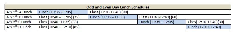 image of lunch schedule; A lunch is 10:35 to 11:05. B lunch is 11:05 to 11:35, C lunch is 11:35 to 12:05, and D lunch is 12:10 to 12:40
