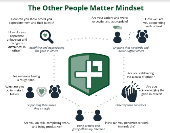 an image of the Other People Matter Mindset